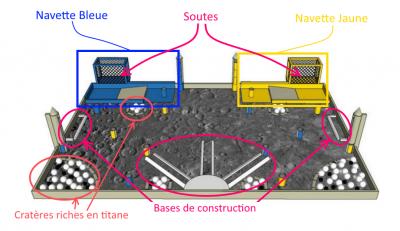 terrain-explications